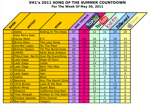 vh1_chart.jpg